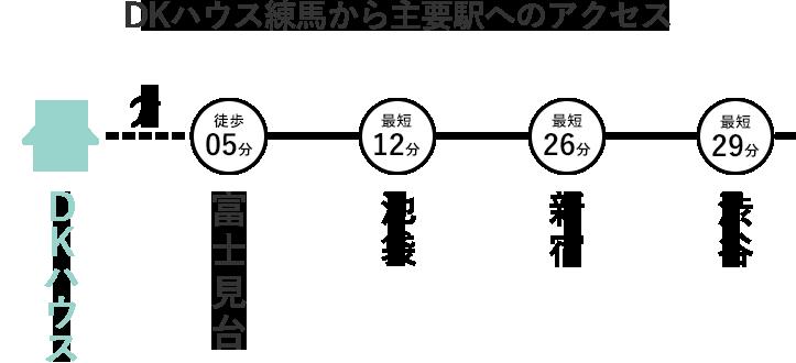 access1