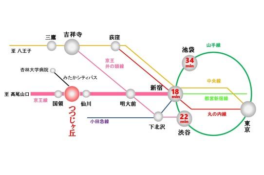 新宿から18分の好立地です。